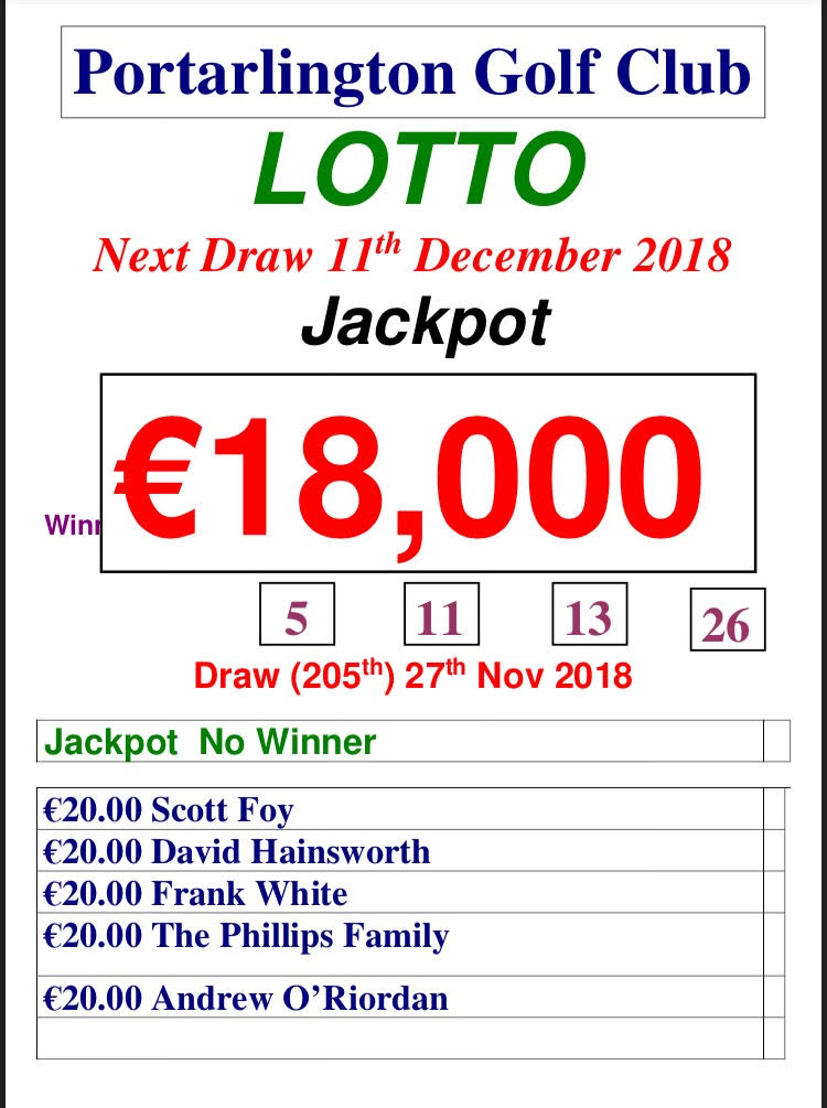 Lottery Results – Portarlington Golf Club